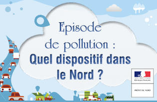 Qualité de l'air - Épisode de pollution : quel dispositif dans le Nord ?