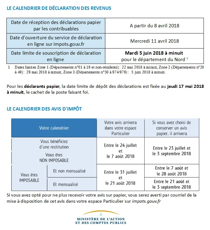 La Declaration De Revenus 2018 Point De Depart De La Mise En Place