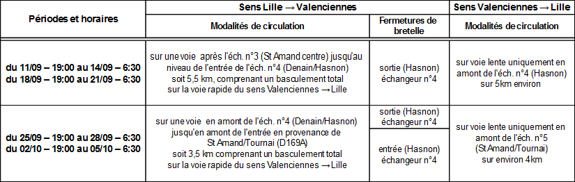 nord equipements fermetures