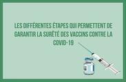 Vaccination : des vignettes pédagogiques